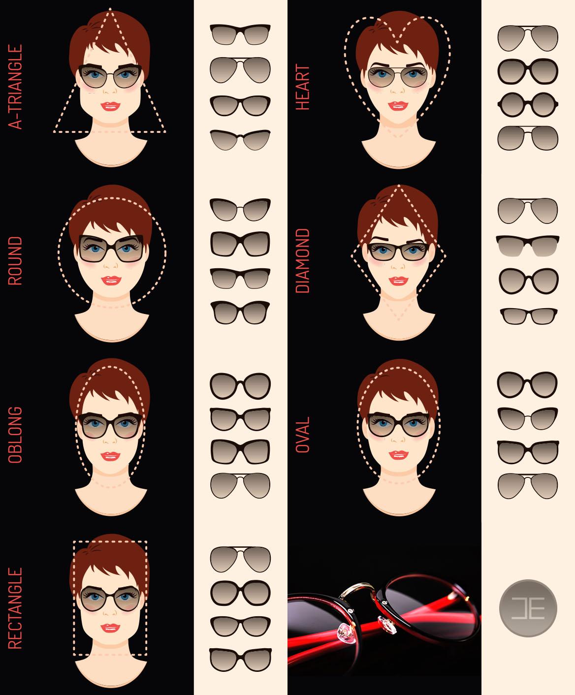 Les lunettes - La monture parfaite - Elegance - Elvisa JASAK - Paris